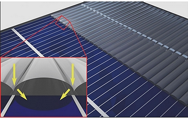 A special invisibility cloak guides sunlight past the contacts for current removal to the active surface area of the solar cell (graphic: Martin Schumann/KIT)