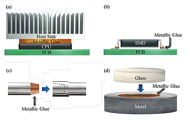 A schematic illustrating applications of metallic glue courtesy of Advanced Materials & Processes, January 2016
