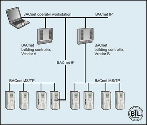 abb drives and motors bacnet router connects standard hvac drives rh dpaonthenet net bacnet mstp wiring requirements
