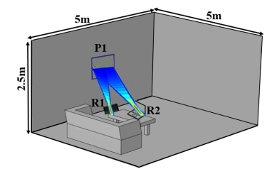 This graphic illustrates how a flat-screen Fresnel zone wireless power transfer system could charge smart devices in your living room. (Duke University)