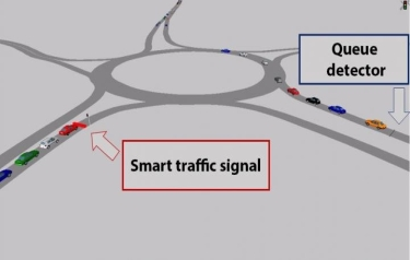 The smart traffic light on one of the roundabout approaches would only be activated or turn red when the queue detector on the other approach road indicates there is a queue. (Credit: Mariló Martín-Gasulla et al./UPV)