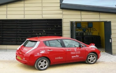 How energy generated by your house could charge up your car (Credit: Swansea University)