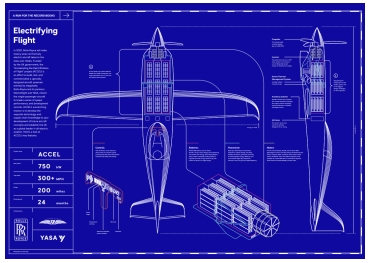 A detailed view of the ACCEL plane (Credit: Rolls Royce)