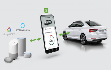 SKODA Connect Amazon Google