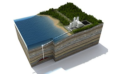 CO2 will be safely stored in suitable geological formations deep below the ground (illustration courtesy of Bellona/Prosjektlab)