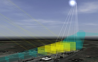 A new type of software calculates where and when planned photovoltaic installations can cause glare – such as the region around Frankfurt airport (photo:Fraunhofer FIT)
