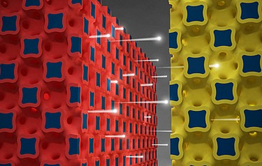 Ions flow between three-dimensional micro-electrodes in a lithium ion battery (image courtesy of the Beckman Institute for Advanced Science and Technology)
