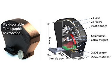 Photograph (left) and schematic diagram (right) of the field-portable lens-free tomographic microscope, a device that will enable the 3D imaging of microscopic particles