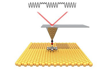 The single-atom tip of the noncontact atomic force microscope 'feels' changes in the strength of electronic forces as it moves across the surface at a constant height. Resulting movements of the stylus are detected by a laser beam to compute images