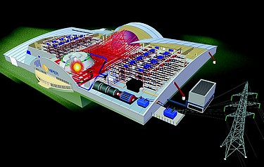 Schematic of a complete laser-induced fusion power plant (courtesy of HiPER Project 2012)