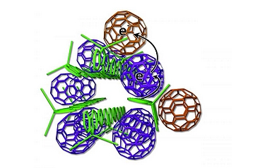 Polymer donors and fullerene acceptors (illustration ourtesy of UCLA Department of Chemistry)